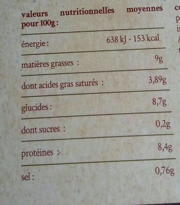 Les saucisses de Toulouse aux lentilles vertes - Voedingswaarden - fr