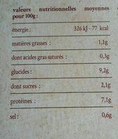 Le boeuf bourguignon et pommes de terre - Voedingswaarden - fr