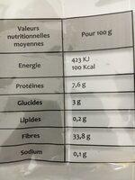 Cafe Premium - Ingrédients