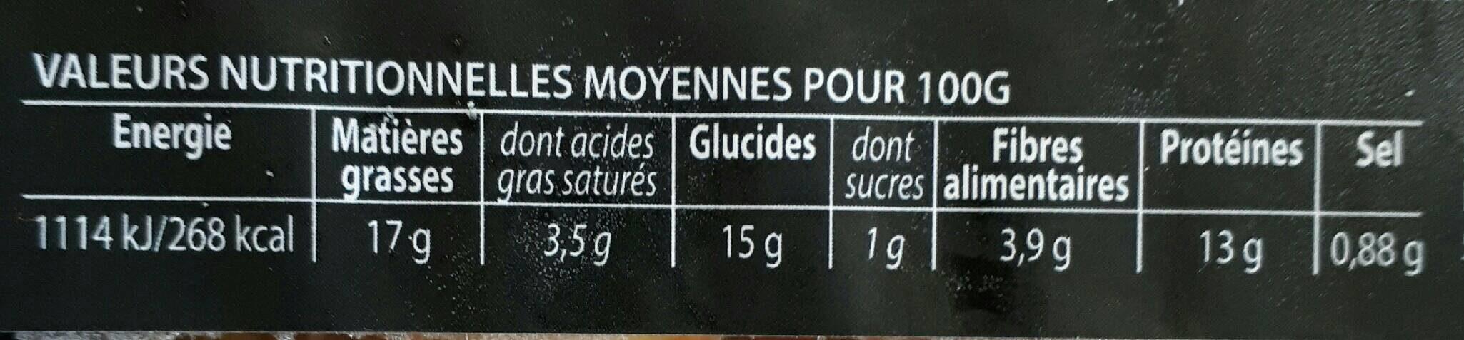 Nuggets de dinde panes cuits - Voedigswaarden