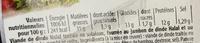 Cordon bleu de dinde - Informations nutritionnelles