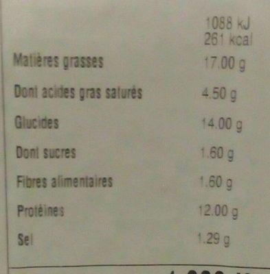 Cordon Bleu de Volaille - Nutrition facts