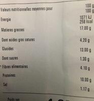 Cordon de volaille - Informations nutritionnelles - fr
