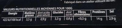 Jambon de dinde - Informations nutritionnelles - fr