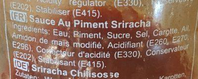 Sauce Piment - Ingrediënten