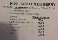 Fromage crottin du Berry - Voedingswaarden