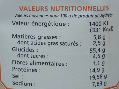 Préparation déshydratée pour fond de veau - Informations nutritionnelles - fr