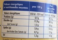 Paëlla volaille fruits de mer - Nutrition facts - fr