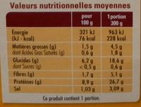 Boeuf Bourguignon aux pommes de terre et aux carottes - Informations nutritionnelles - fr