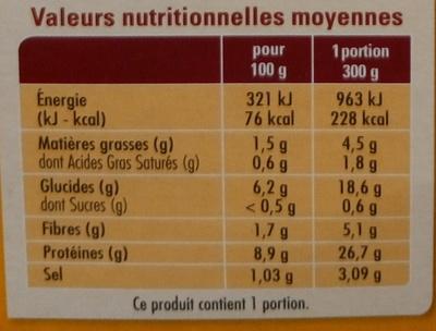 Boeuf Bourguignon aux pommes de terre et aux carottes - Informations nutritionnelles