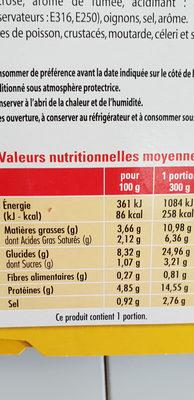 Torsade A La Carbonara - Informations nutritionnelles