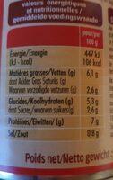Boulettes sauce tomate - Informations nutritionnelles - fr