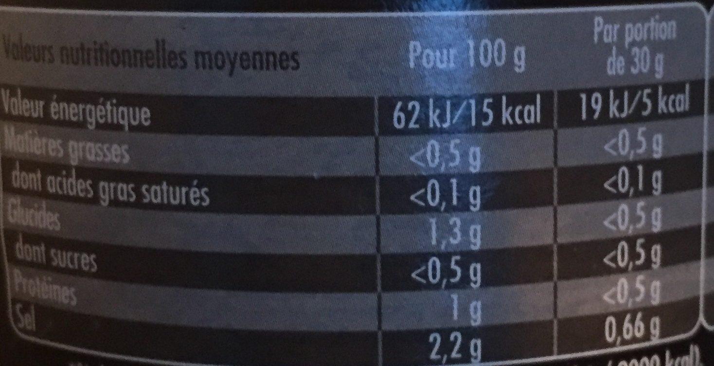"""Vinceremos Grenache Rose """"La Marouette"""" 2014 - Ingredients - fr"""