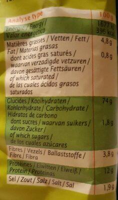 Gressins Nature - Informations nutritionnelles - fr