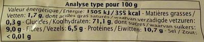Coquillettes à la Châtaigne - Informations nutritionnelles