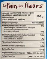 Le pain des fleurs - Informations nutritionnelles