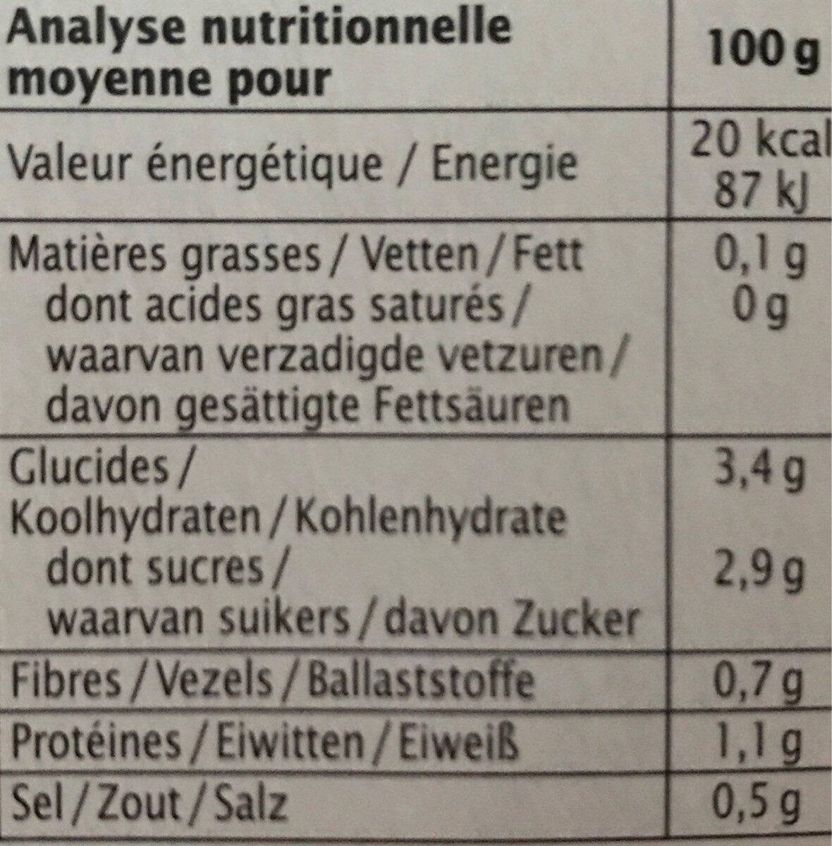 Purée de tomates - Informations nutritionnelles - fr