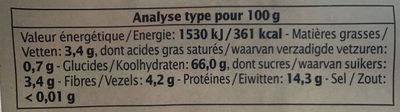 Penne sarrasin - Informations nutritionnelles - fr