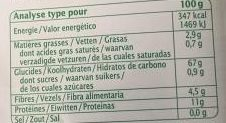 Tortiglioni 100% Sarrasin - Informations nutritionnelles
