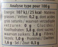 Passata, Coulis de tomates fraîches - Informations nutritionnelles - fr