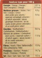 Quico - Voedingswaarden