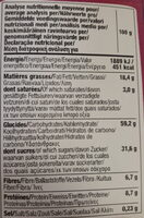 Crousty Roll - chocolat et noisette - Nutrition facts - fr