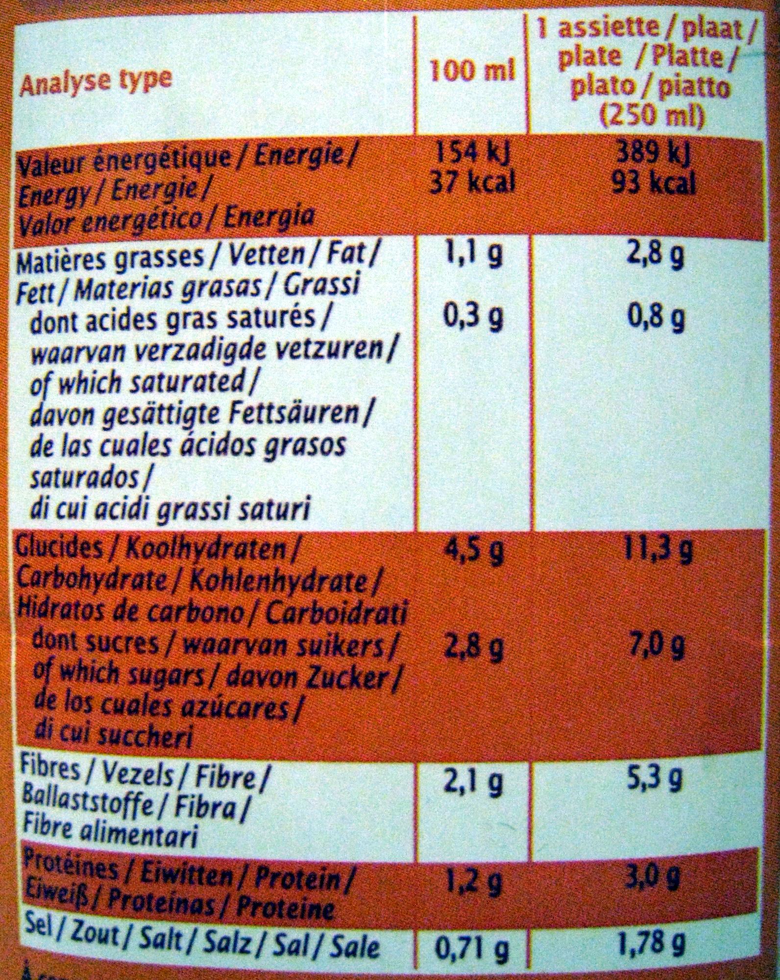 Velouté Tomates & Lentilles corail - Voedingswaarden