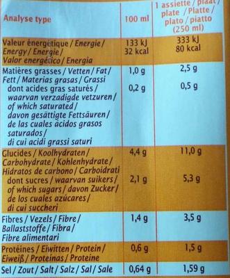 Velouté Potiron & Châtaigne - Voedigswaarden