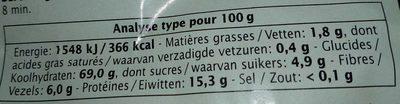 Pâtes de blé et légumineuses - Voedingswaarden