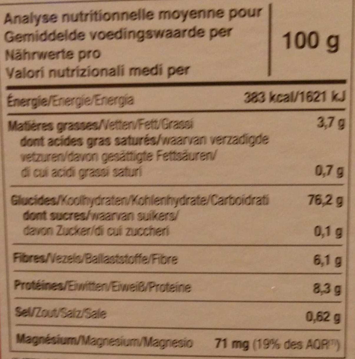 Tartines bio à l'avoine - Informations nutritionnelles