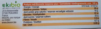 Palmier BIO Pur Beurre - Voedingswaarden - fr
