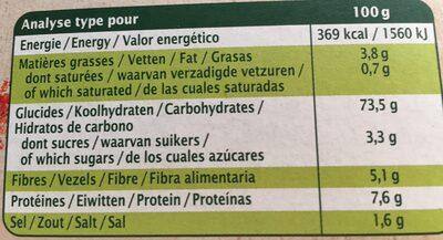 Couscous du Soleil - Nutrition facts - fr