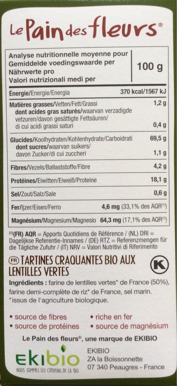 Tartines Bio craquantes aux lentilles vertes - Informations nutritionnelles - fr