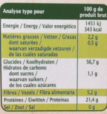 Lasagnes aux lentilles jaunes - Informations nutritionnelles