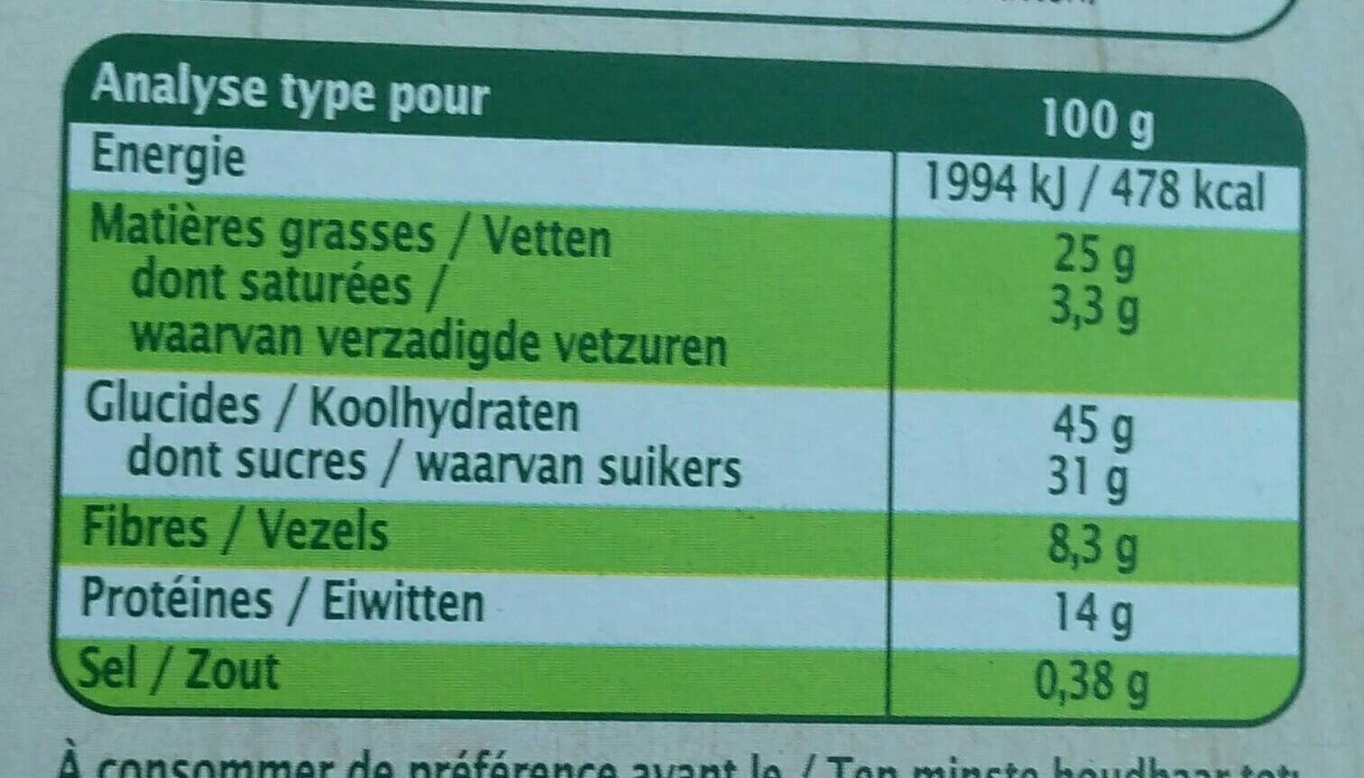 Super Barres - figue amande amarante - Informations nutritionnelles - fr