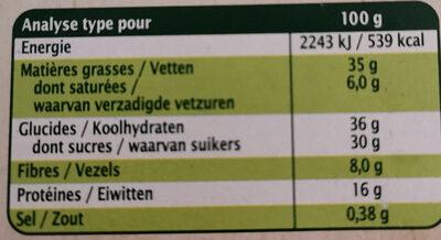 Super barre cranberry sesame pavot - Informations nutritionnelles