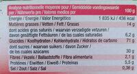 Mini Lunettes Framboise - Voedingswaarden - fr
