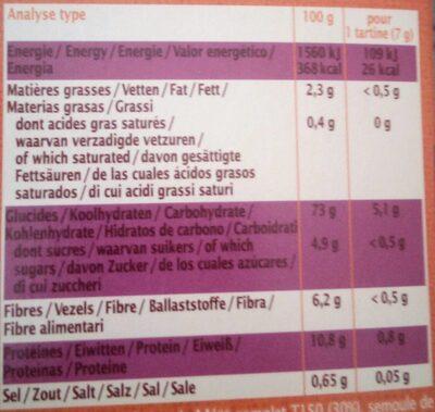 Tartines blé complet - Informations nutritionnelles - fr