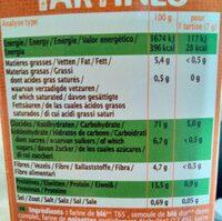 TARTINES NOISETTES - Voedingswaarden - fr