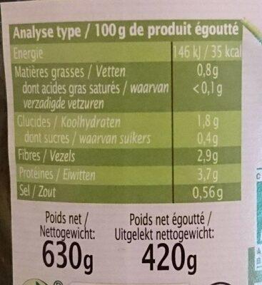 Epinards en branches - Informations nutritionnelles - fr