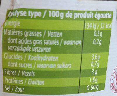 Haricots verts et haricots beurre - Valori nutrizionali - fr