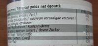 Champignons De Paris émincés En Conserve Bio - 280ML - Priméal - Informations nutritionnelles - fr