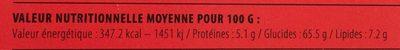 Cake aux Cerises Noires et Cerises Rouges - Nutrition facts