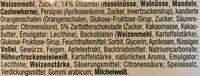 Feine Nürnberger Oblaten-Lebkuchen - Ingrediënten