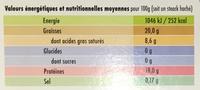 10 Steaks hachés pur boeuf 20% MG surgelés - Informations nutritionnelles