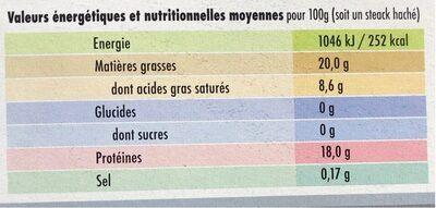 10 steaks hachés pur bœuf - Informations nutritionnelles - fr