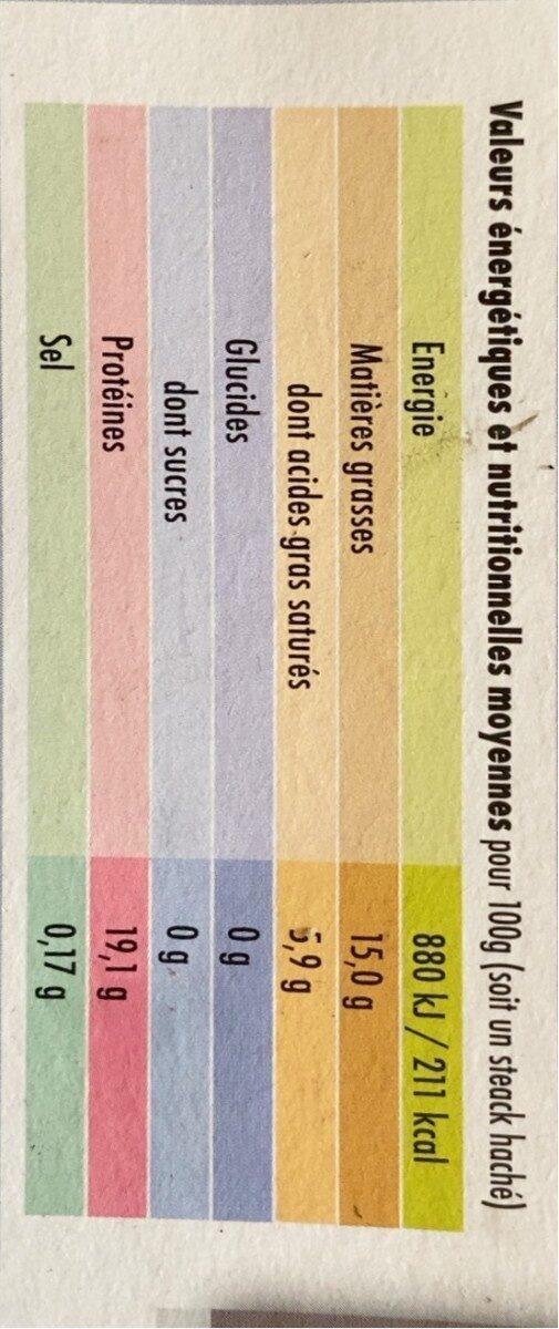 10 steaks hachés pur boeuf - Nutrition facts - fr