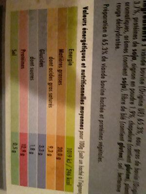 Hachés de boeuf à l'oignon - Nutrition facts - fr