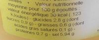 Citron confit - Informations nutritionnelles - fr