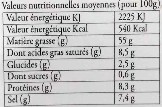 Crème d'Anchoïade - Informations nutritionnelles - fr